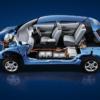 GSユアサがEV電池の走行距離2倍に成功!ガソリン車並みに走れるEVが注目を集める!